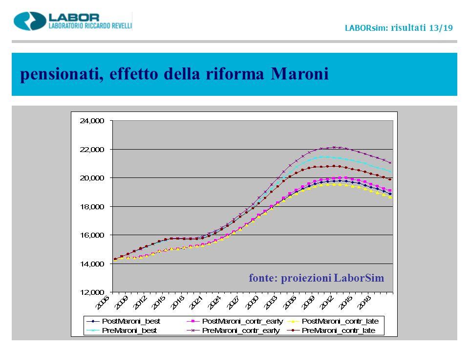 pensionati, effetto della riforma Maroni