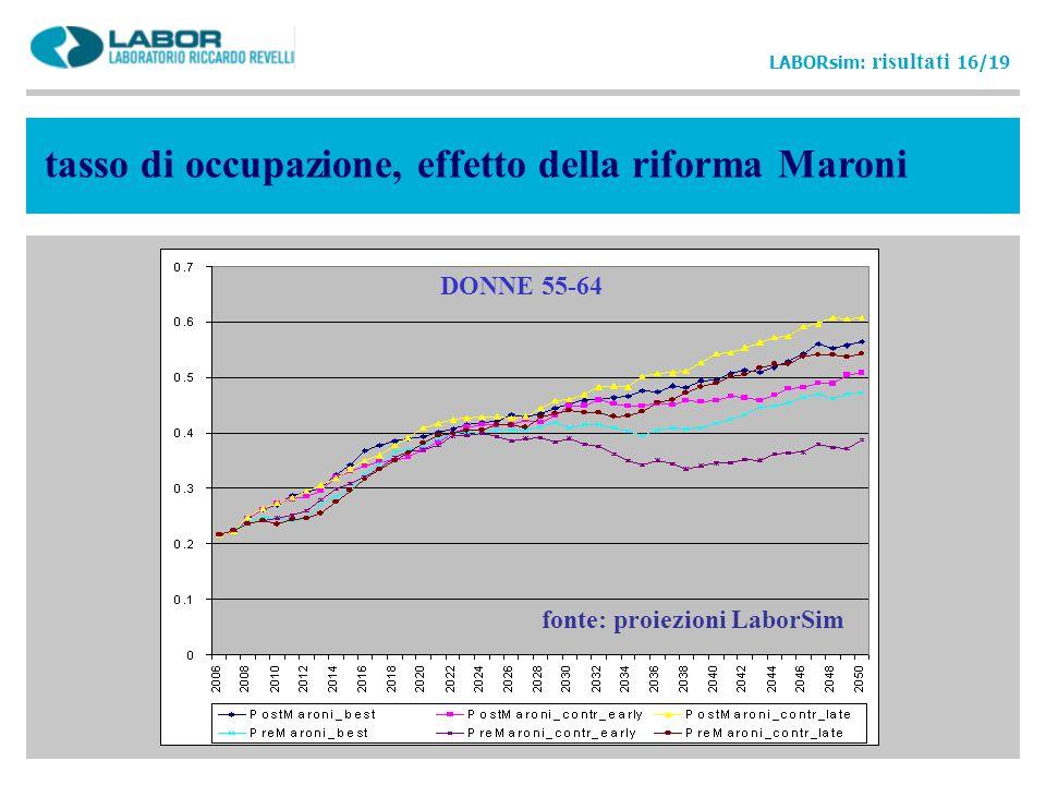 tasso di occupazione, effetto della riforma Maroni