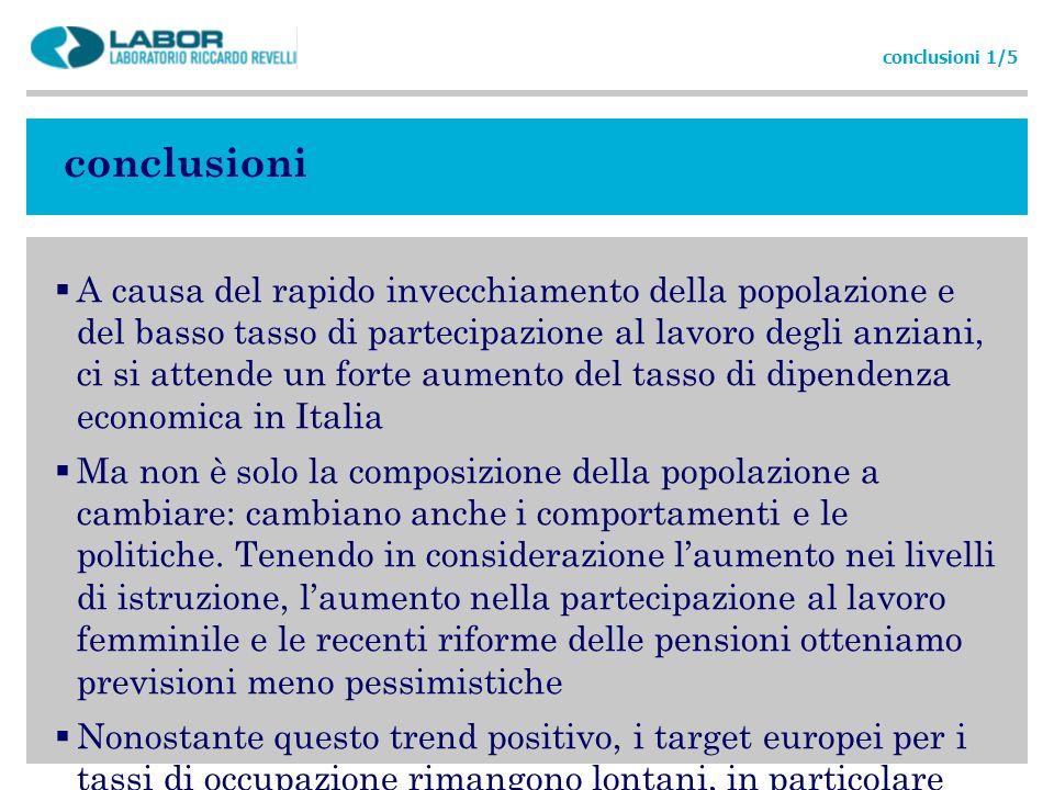 conclusioni 1/5 conclusioni.