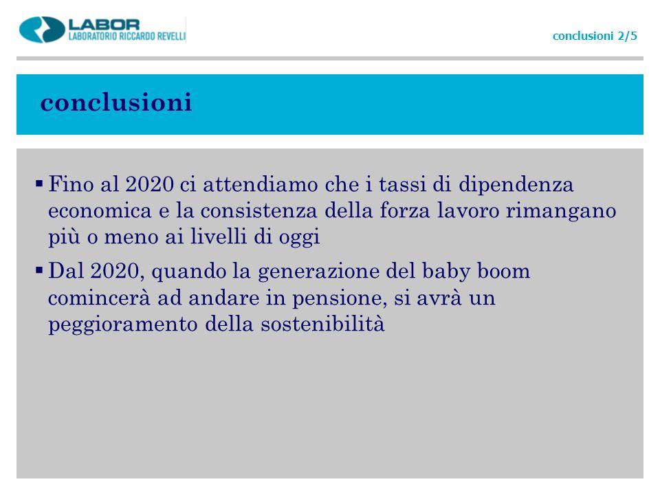 conclusioni 2/5 conclusioni.