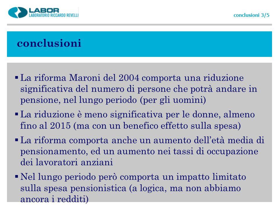 conclusioni 3/5 conclusioni.