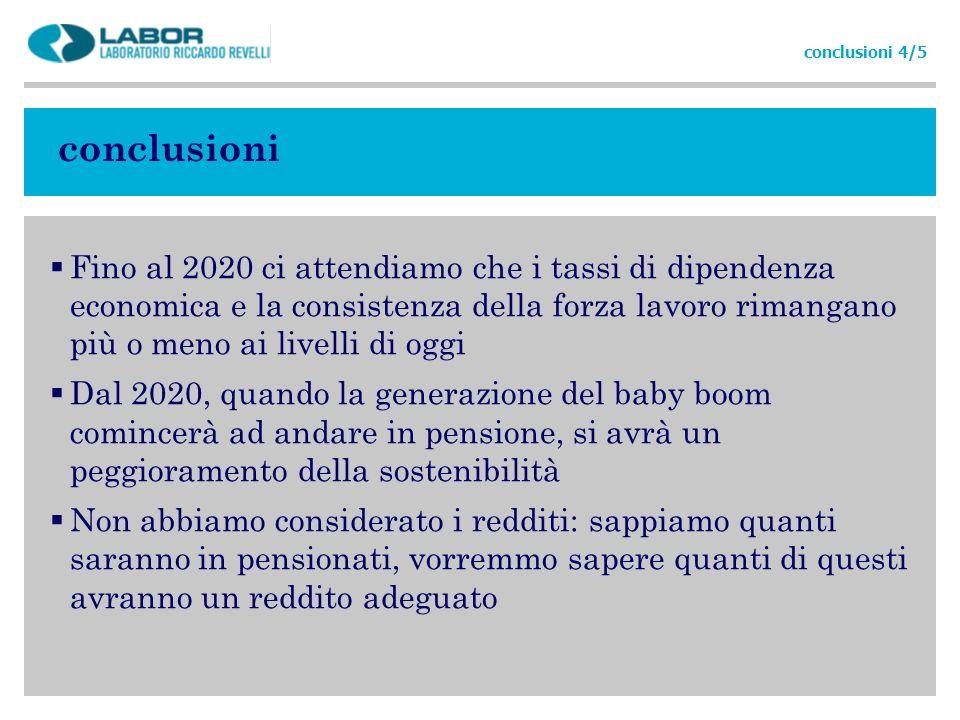 conclusioni 4/5 conclusioni.