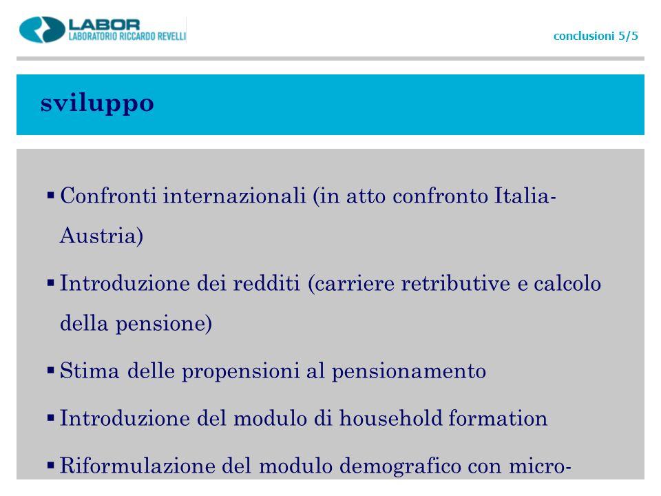 sviluppo Confronti internazionali (in atto confronto Italia-Austria)