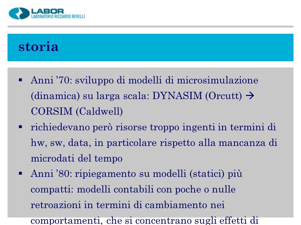 storiaAnni '70: sviluppo di modelli di microsimulazione (dinamica) su larga scala: DYNASIM (Orcutt)  CORSIM (Caldwell)