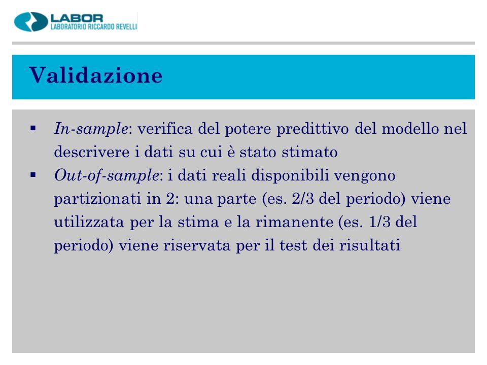 ValidazioneIn-sample: verifica del potere predittivo del modello nel descrivere i dati su cui è stato stimato.