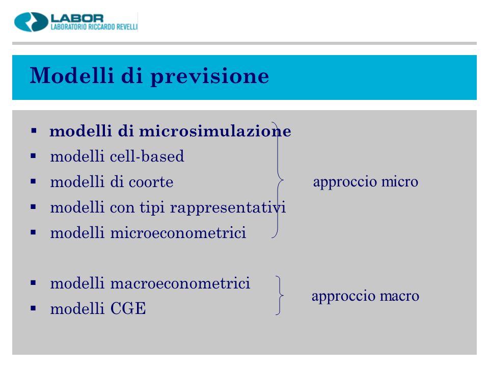 Modelli di previsione modelli cell-based modelli di coorte