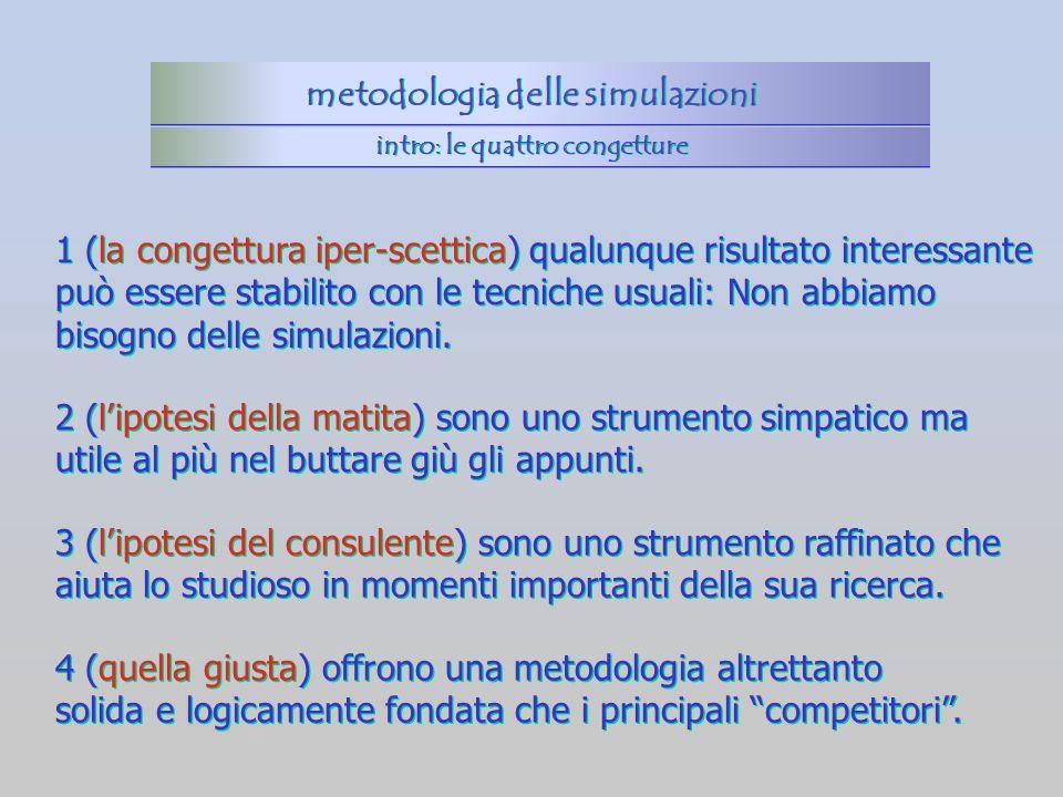 metodologia delle simulazioni intro: le quattro congetture