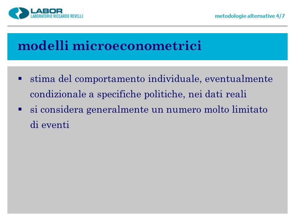 modelli microeconometrici