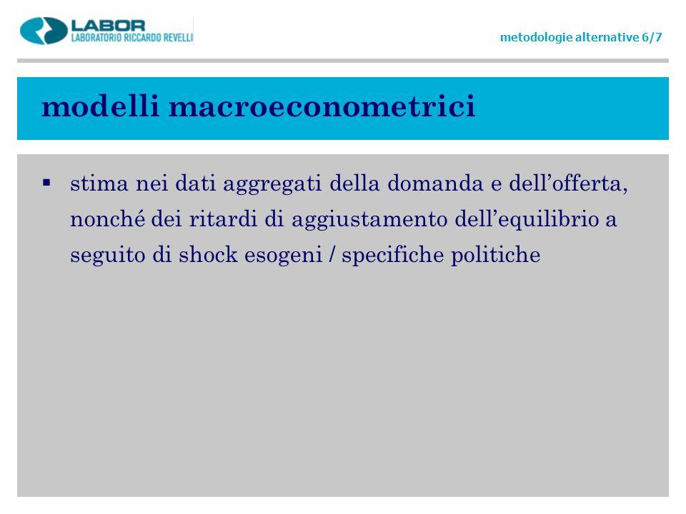 modelli macroeconometrici