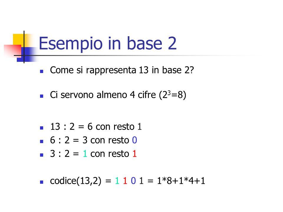 Esempio in base 2 Come si rappresenta 13 in base 2