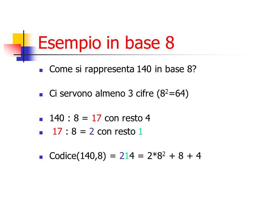 Esempio in base 8 Come si rappresenta 140 in base 8