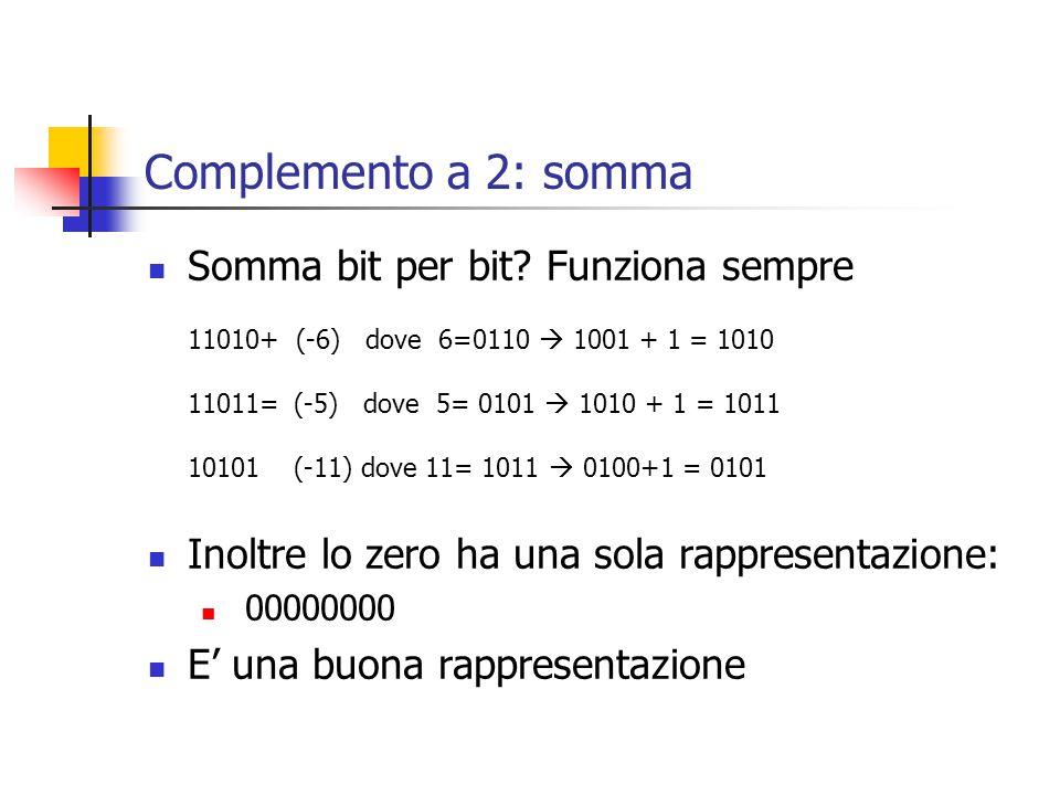 Complemento a 2: somma Somma bit per bit Funziona sempre