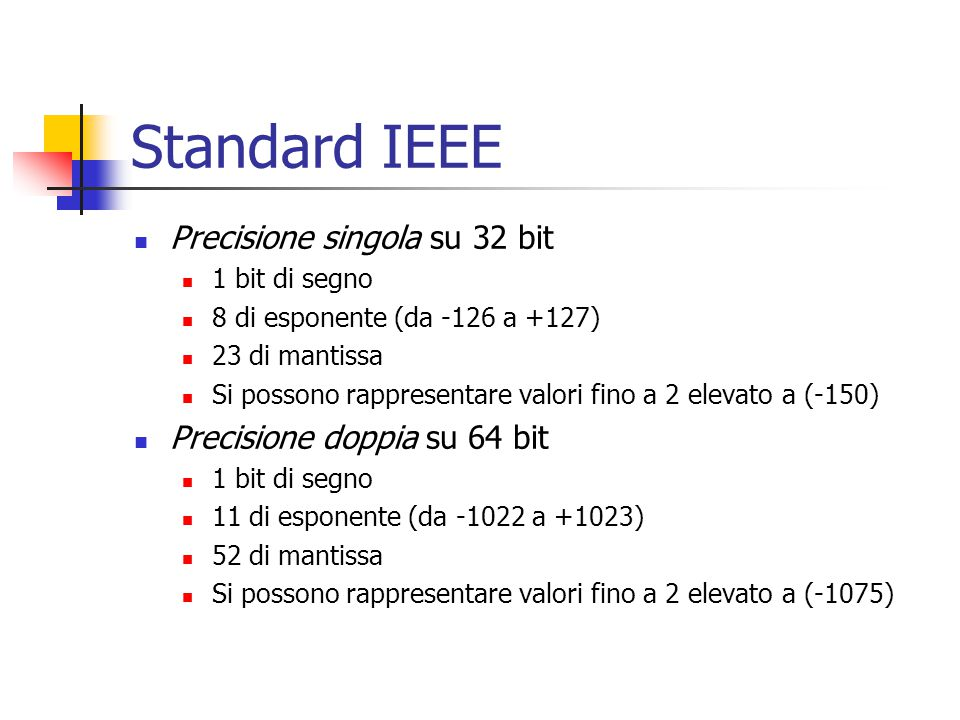 Standard IEEE Precisione singola su 32 bit Precisione doppia su 64 bit