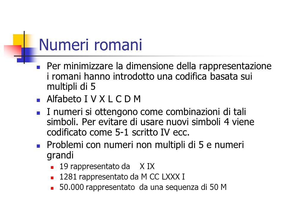 Numeri romani Per minimizzare la dimensione della rappresentazione i romani hanno introdotto una codifica basata sui multipli di 5.