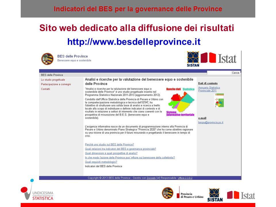 Sito web dedicato alla diffusione dei risultati