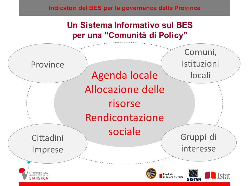 Un Sistema Informativo sul BES per una Comunità di Policy