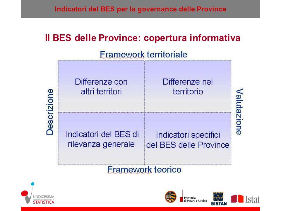 Il BES delle Province: copertura informativa