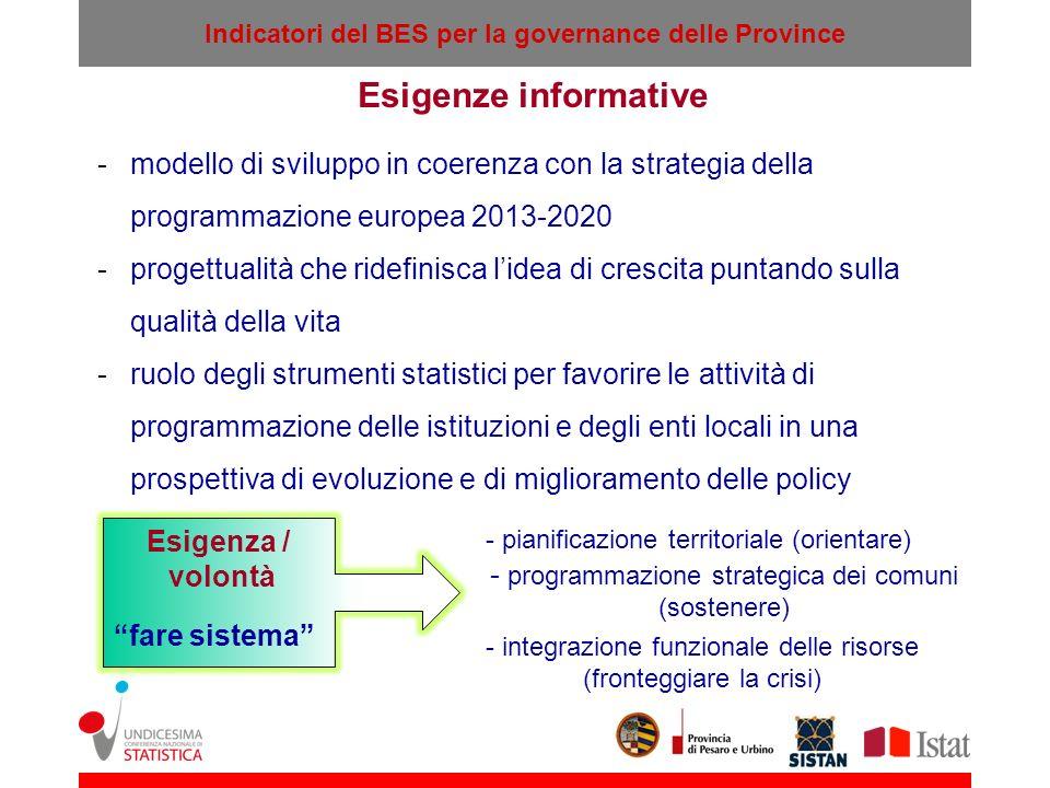 Esigenze informative modello di sviluppo in coerenza con la strategia della programmazione europea 2013-2020.