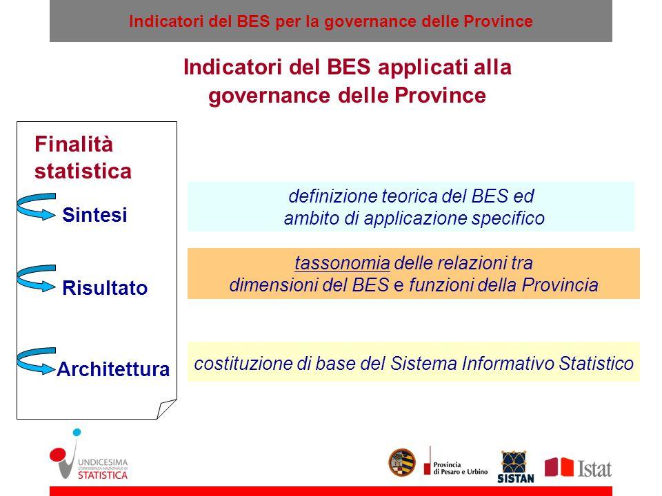 Indicatori del BES applicati alla governance delle Province