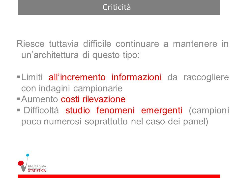 Criticità Riesce tuttavia difficile continuare a mantenere in un'architettura di questo tipo: