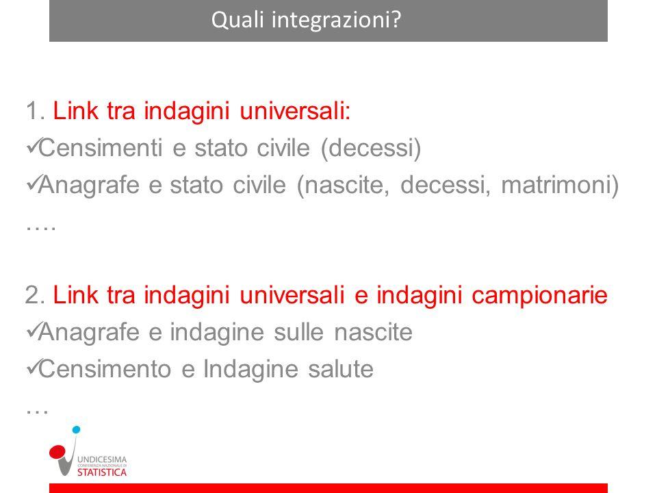 Quali integrazioni 1. Link tra indagini universali: Censimenti e stato civile (decessi) Anagrafe e stato civile (nascite, decessi, matrimoni)