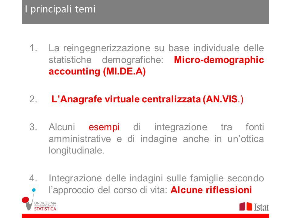 I principali temi La reingegnerizzazione su base individuale delle statistiche demografiche: Micro-demographic accounting (MI.DE.A)