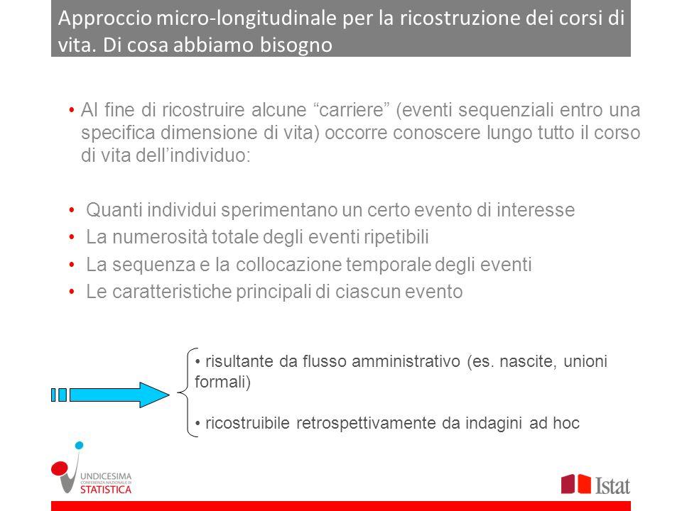 Approccio micro-longitudinale per la ricostruzione dei corsi di vita