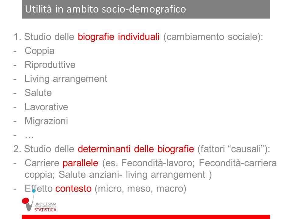 Utilità in ambito socio-demografico