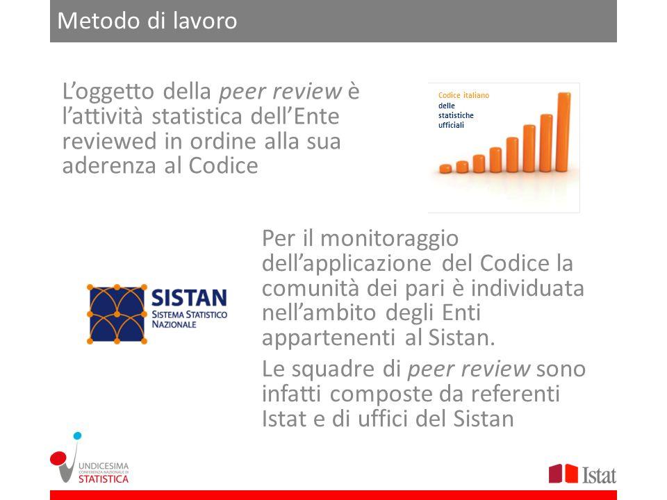 Metodo di lavoro L'oggetto della peer review è l'attività statistica dell'Ente reviewed in ordine alla sua aderenza al Codice.