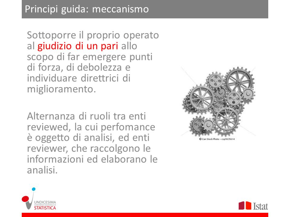 Principi guida: meccanismo