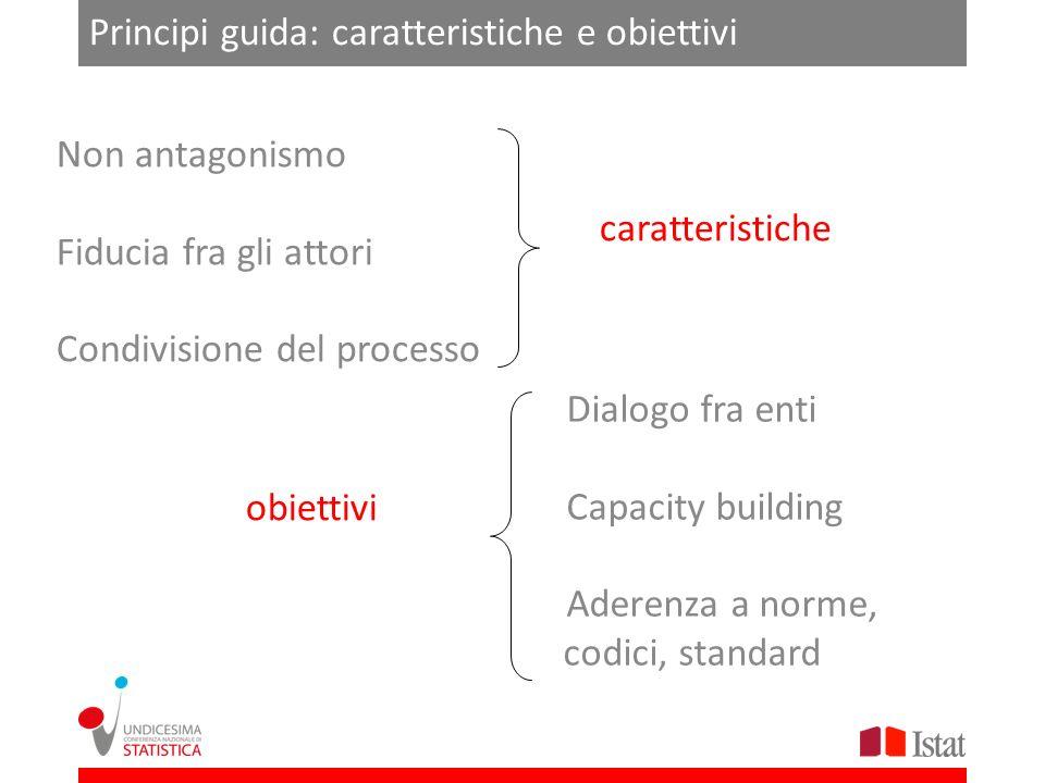 Principi guida: caratteristiche e obiettivi