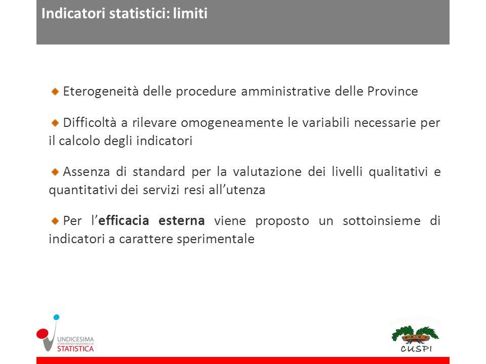 Indicatori statistici: limiti