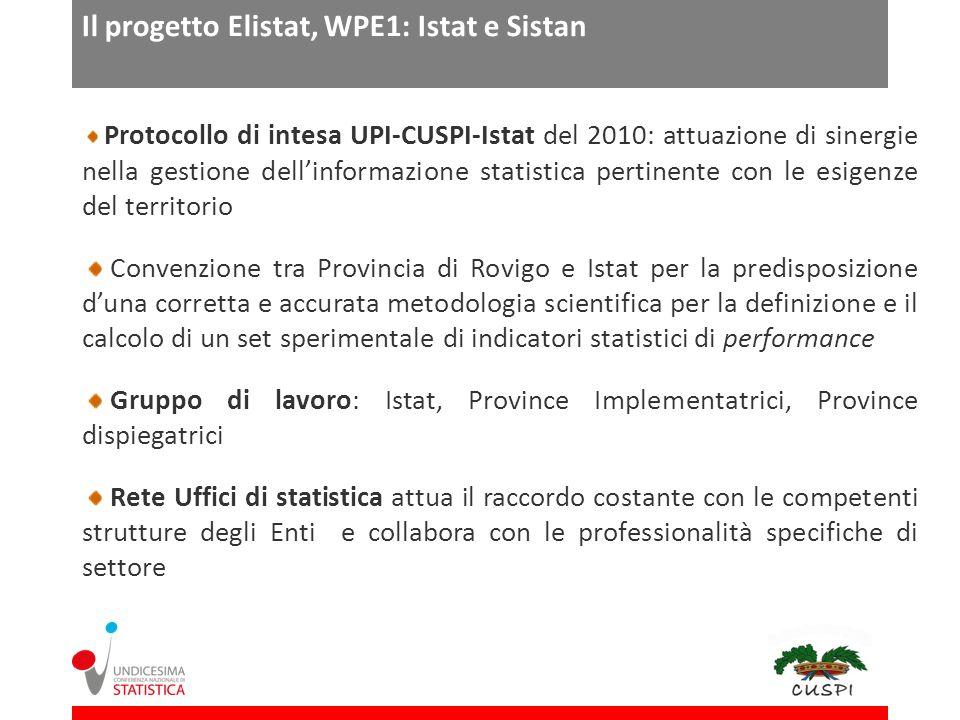 Il progetto Elistat, WPE1: Istat e Sistan