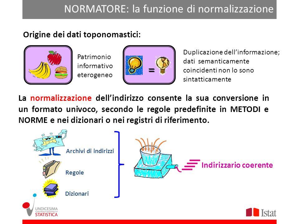NORMATORE: la funzione di normalizzazione