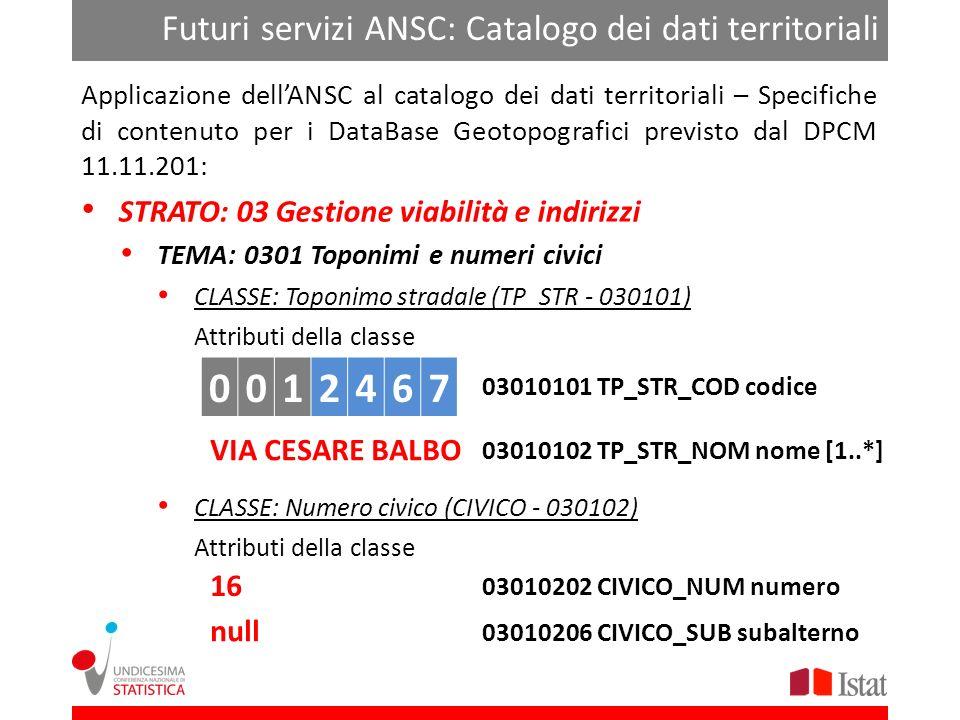 1 2 4 6 7 Futuri servizi ANSC: Catalogo dei dati territoriali