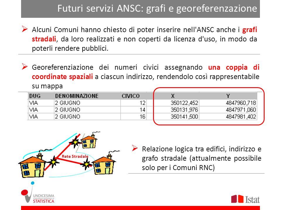 Futuri servizi ANSC: grafi e georeferenzazione