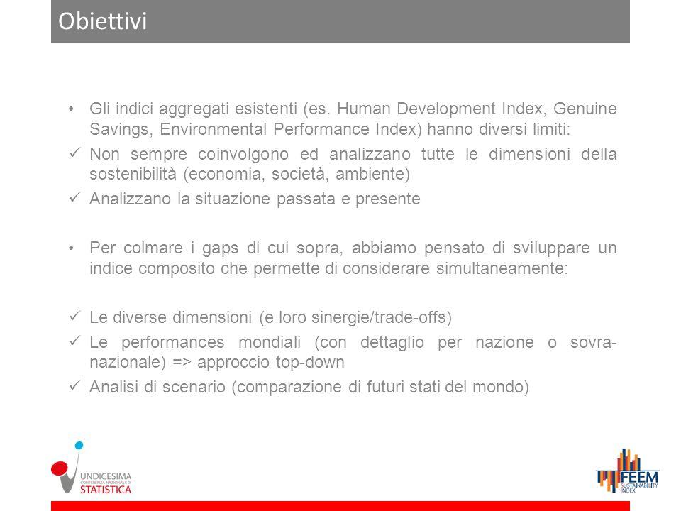 Obiettivi Gli indici aggregati esistenti (es. Human Development Index, Genuine Savings, Environmental Performance Index) hanno diversi limiti: