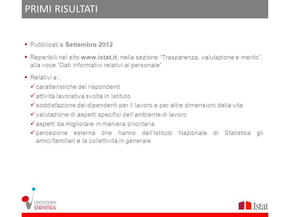 PRIMI RISULTATI Pubblicati a Settembre 2012