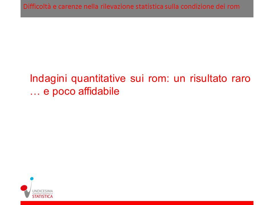 Indagini quantitative sui rom: un risultato raro … e poco affidabile