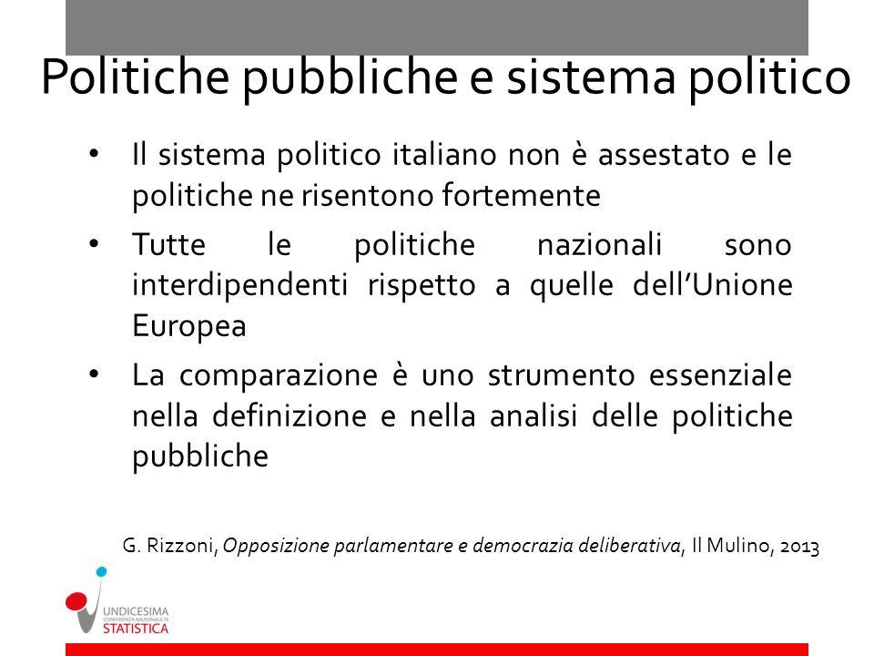 Politiche pubbliche e sistema politico