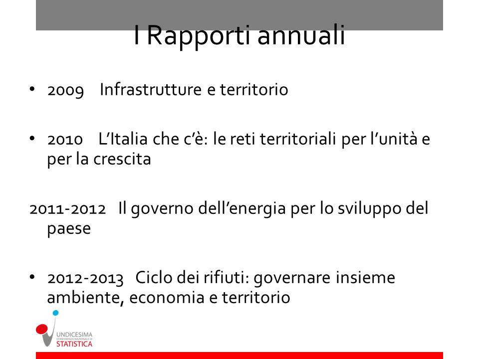 I Rapporti annuali 2009 Infrastrutture e territorio