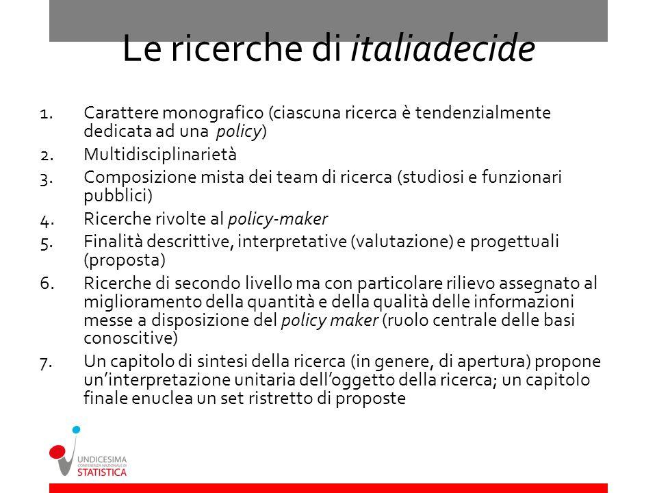 Le ricerche di italiadecide