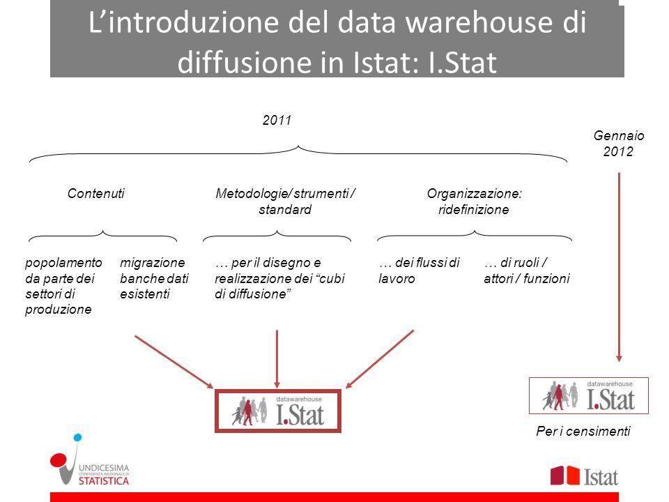 L'introduzione del data warehouse di diffusione in Istat: I.Stat