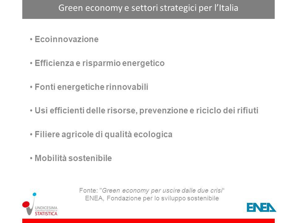Green economy e settori strategici per l'Italia