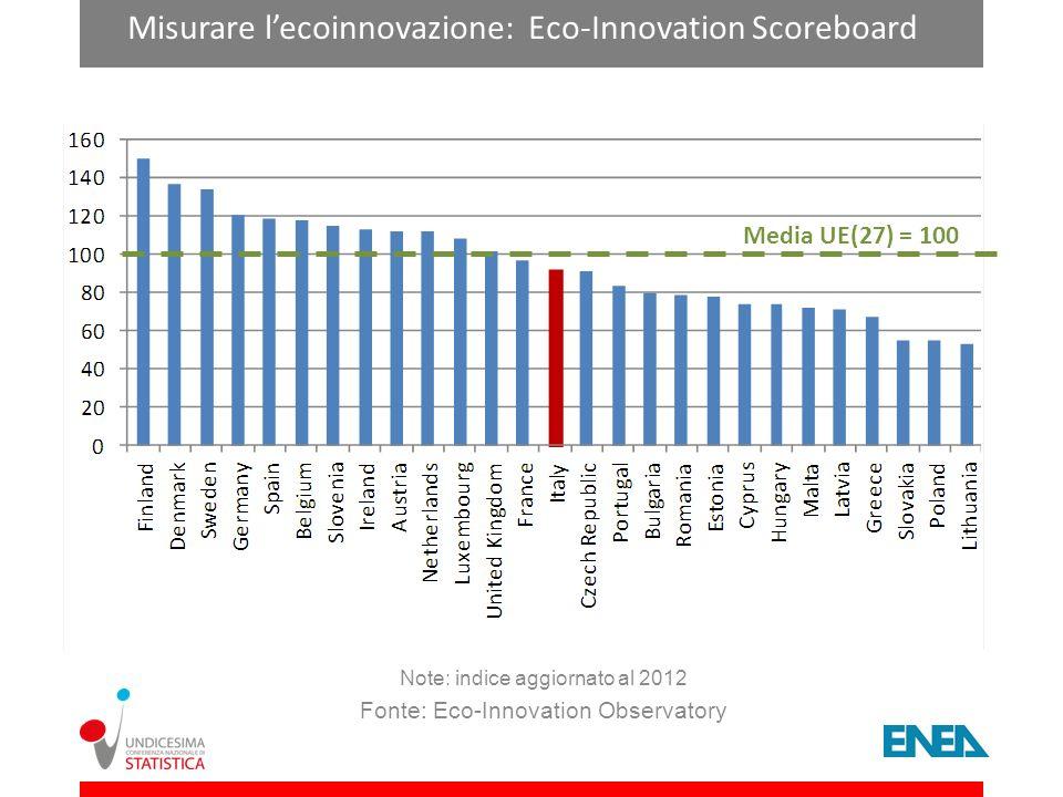 Misurare l'ecoinnovazione: Eco-Innovation Scoreboard