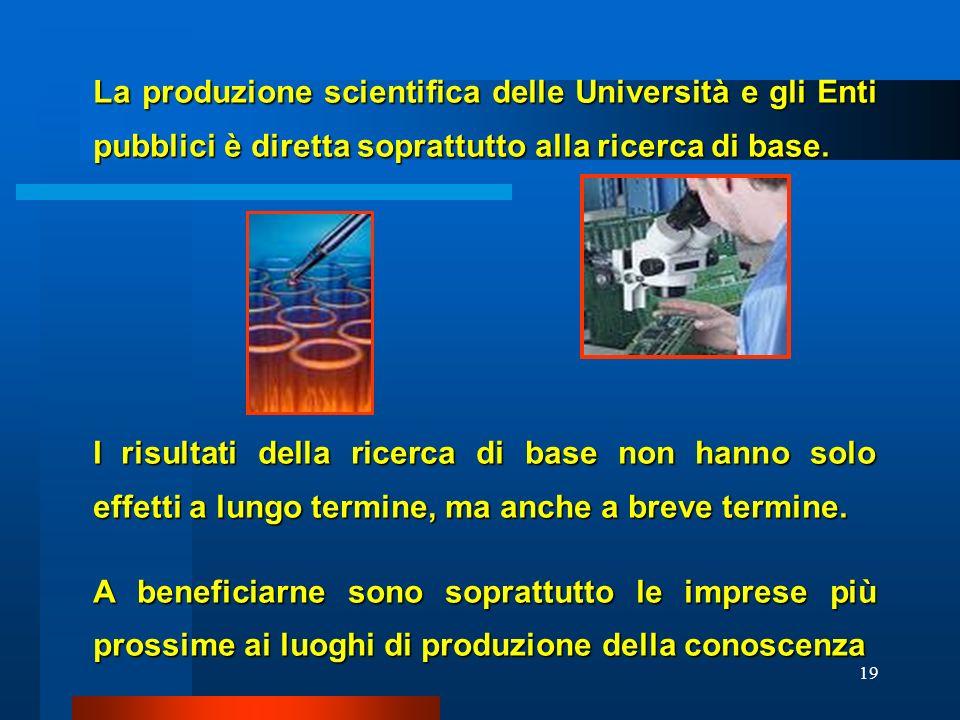 La produzione scientifica delle Università e gli Enti pubblici è diretta soprattutto alla ricerca di base.