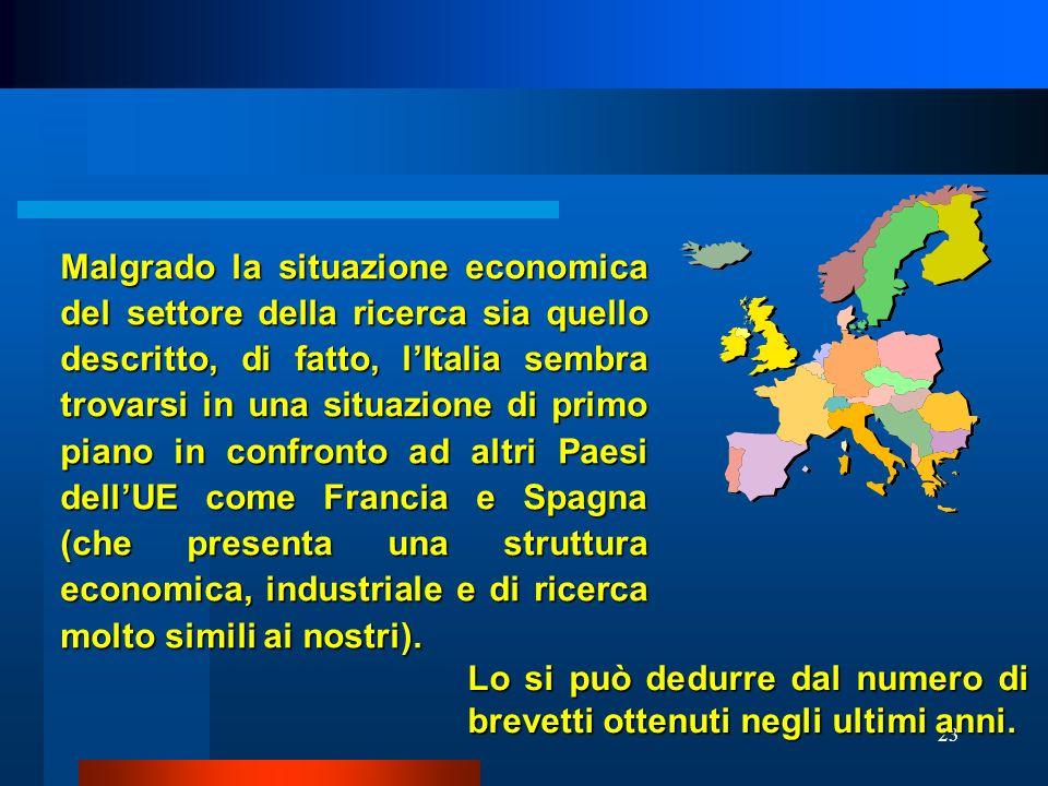 Malgrado la situazione economica del settore della ricerca sia quello descritto, di fatto, l'Italia sembra trovarsi in una situazione di primo piano in confronto ad altri Paesi dell'UE come Francia e Spagna (che presenta una struttura economica, industriale e di ricerca molto simili ai nostri).
