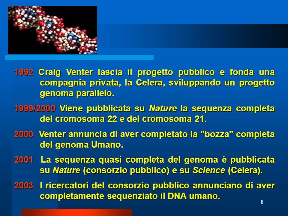 1992 Craig Venter lascia il progetto pubblico e fonda una compagnia privata, la Celera, sviluppando un progetto genoma parallelo.