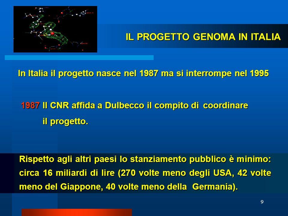 IL PROGETTO GENOMA IN ITALIA