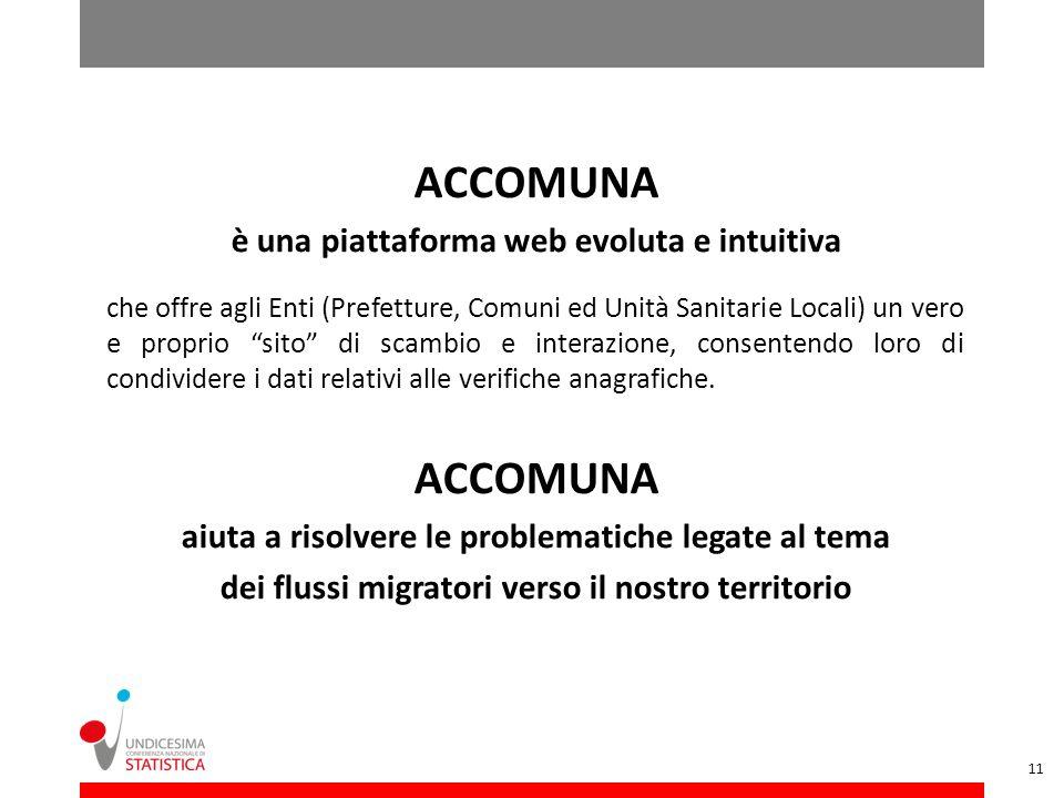 ACCOMUNA è una piattaforma web evoluta e intuitiva